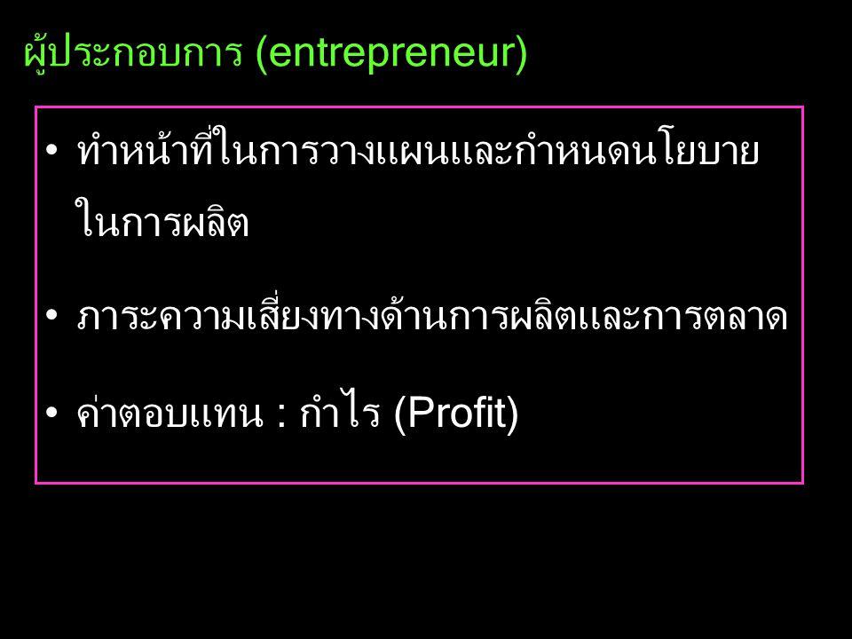 ผู้ประกอบการ (entrepreneur) •ทำหน้าที่ในการวางแผนและกำหนดนโยบาย ในการผลิต •ภาระความเสี่ยงทางด้านการผลิตและการตลาด •ค่าตอบแทน : กำไร (Profit)