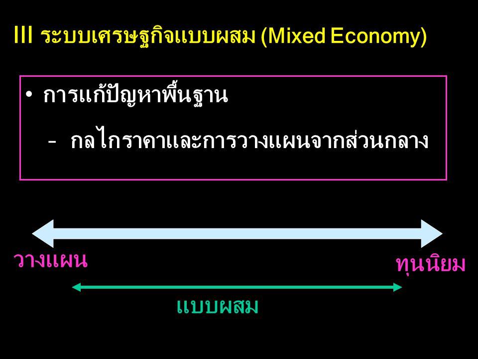 III ระบบเศรษฐกิจแบบผสม (Mixed Economy) •การแก้ปัญหาพื้นฐาน – กลไกราคาและการวางแผนจากส่วนกลาง ทุนนิยม วางแผน แบบผสม