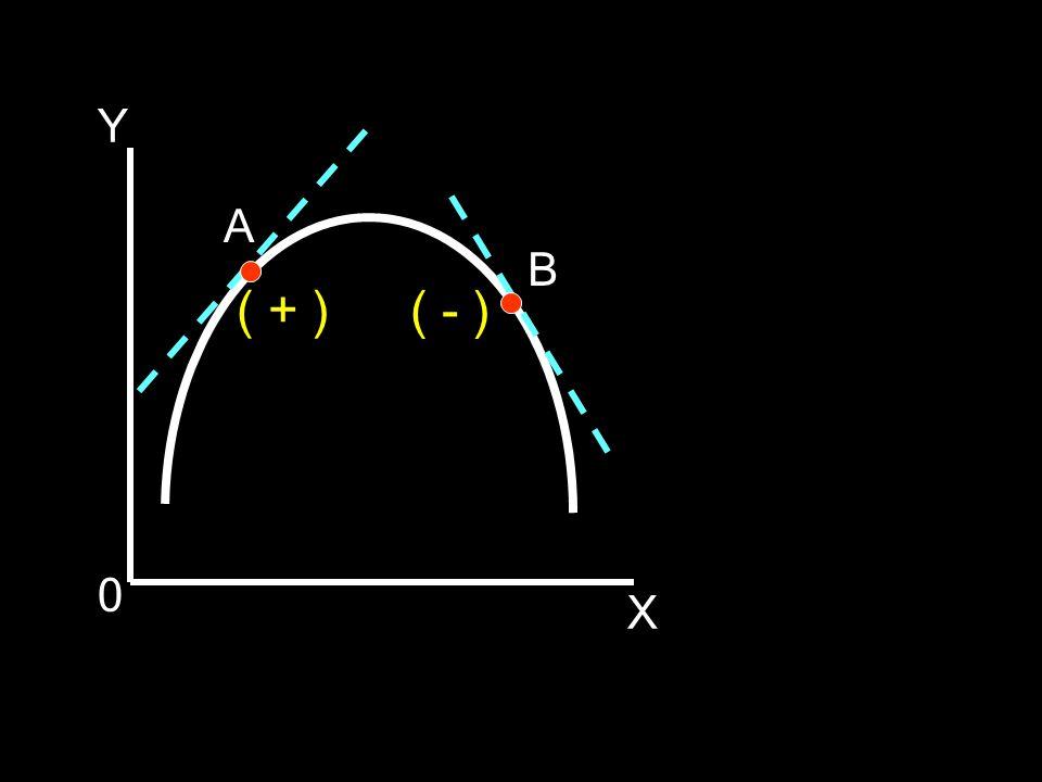 •ค่ารวม (Total value) : การคิดค่าของยอดรวม ทั้งหมด •ค่าเฉลี่ย (Average value) : อัตราส่วนระหว่าง ยอดรวมของตัวแปรตามกับยอดรวมของ ตัวแปรอิสระ การวัดค่าตัวแปร