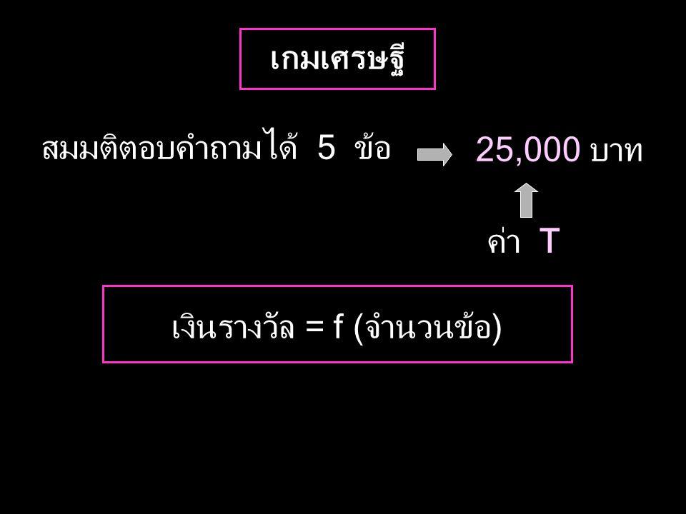 เกมเศรษฐี สมมติตอบคำถามได้ 5 ข้อ 25,000 บาท ค่า T เงินรางวัล = f (จำนวนข้อ)