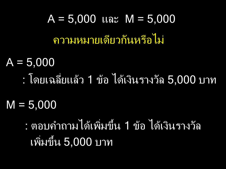 A = 5,000 และ M = 5,000 ความหมายเดียวกันหรือไม่ A = 5,000 : โดยเฉลี่ยแล้ว 1 ข้อ ได้เงินรางวัล 5,000 บาท M = 5,000 : ตอบคำถามได้เพิ่มขึ้น 1 ข้อ ได้เงินรางวัล เพิ่มขึ้น 5,000 บาท