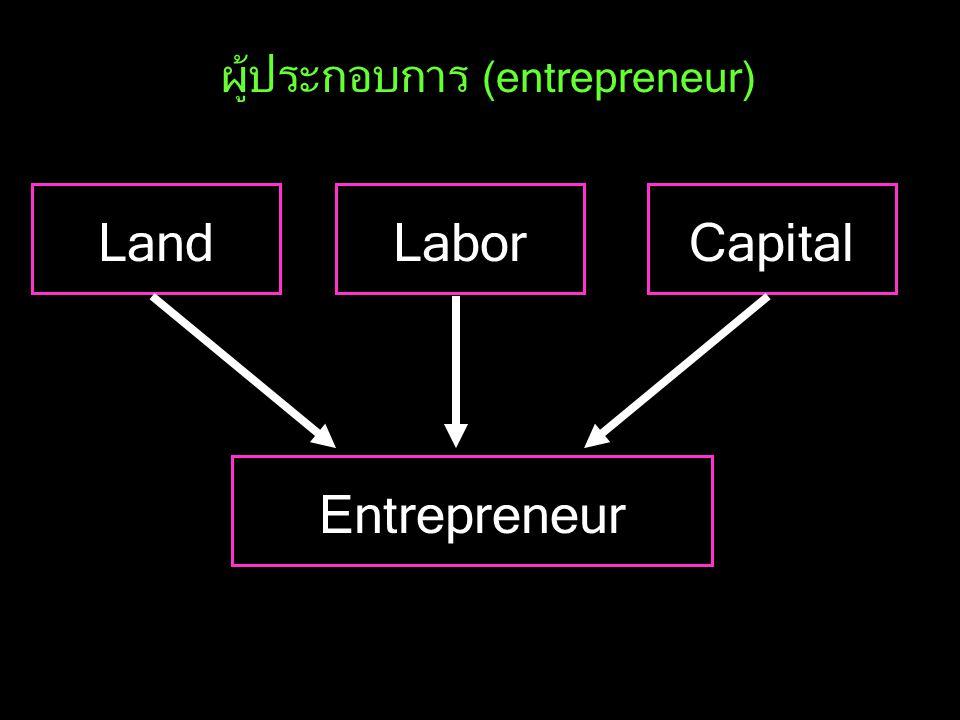 ผู้ประกอบการ (entrepreneur) LandCapitalLabor Entrepreneur