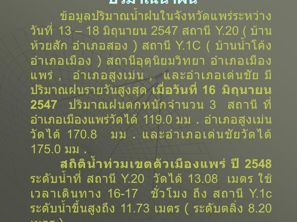 ปริมาณน้ำฝน ข้อมูลปริมาณน้ำฝนในจังหวัดแพร่ระหว่าง วันที่ 13 – 18 มิถุนายน 2547 สถานี Y.20 ( บ้าน ห้วยสัก อำเภอสอง ) สถานี Y.1C ( บ้านน้ำโค้ง อำเภอเมือ