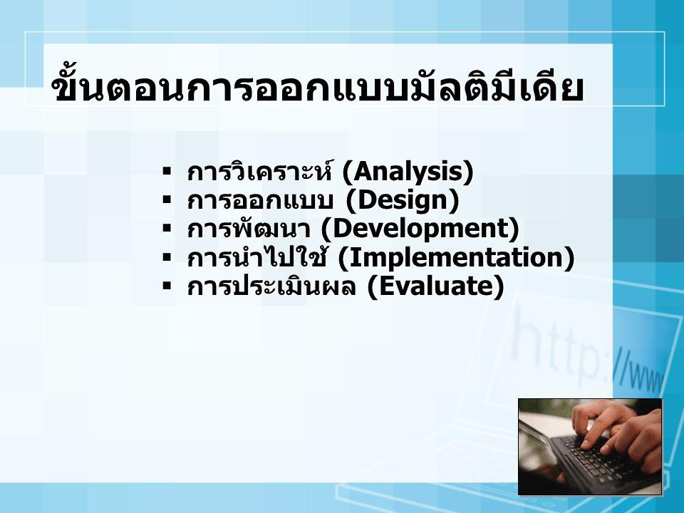 3 ขั้นตอนการออกแบบมัลติมีเดีย การวิเคราะห์ (Analysis) การวิเคราะห์ (Analysis) การออกแบบ (Design) การออกแบบ (Design) การพัฒนา (Development) การพัฒนา (Development) การนำไปใช้ (Implementation) การนำไปใช้ (Implementation) การประเมิน (Evaluate) การประเมิน (Evaluate)