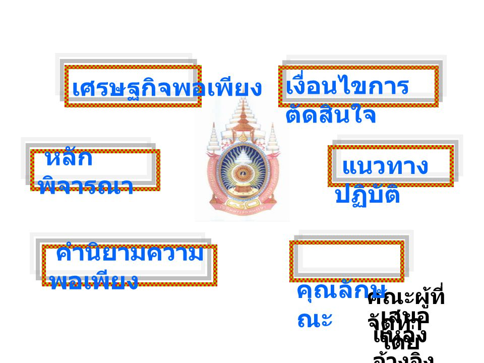แหล่ง อ้างอิง http://www.inspect9.moe.go.th/economic_king80.htm