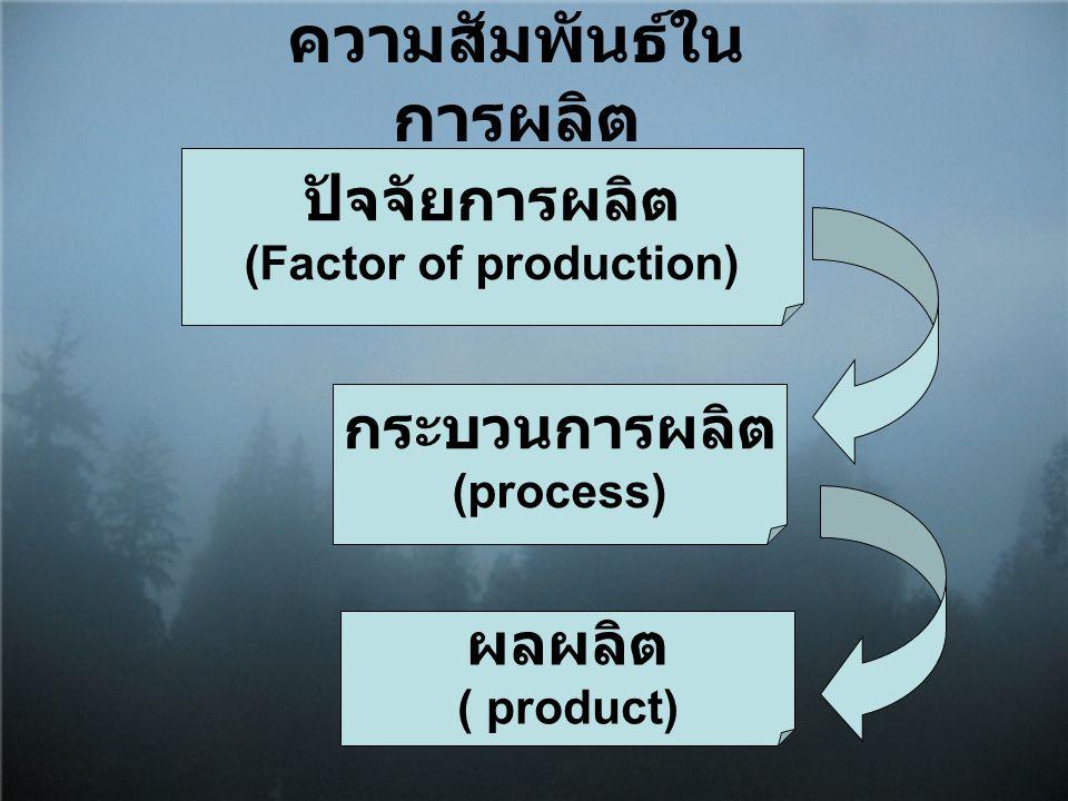 ความสัมพันธ์ใน การผลิต ปัจจัยการผลิต (Factor of production) กระบวนการผลิต (process) ผลผลิต ( product)