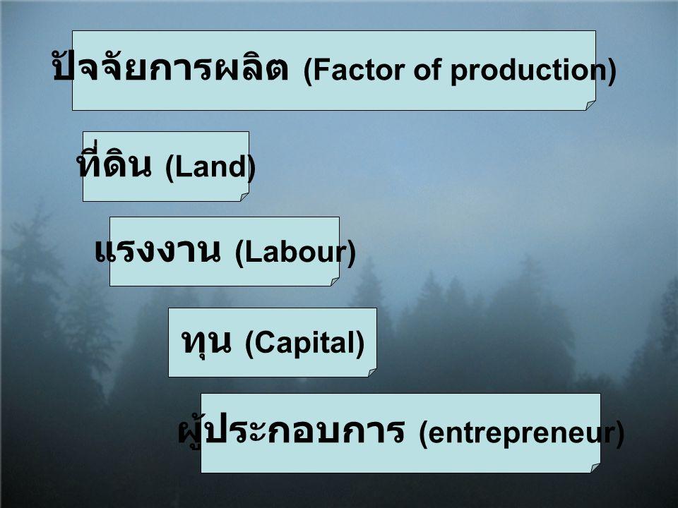 ปัจจัยการผลิต (Factor of production) ที่ดิน (Land) แรงงาน (Labour) ทุน (Capital) ผู้ประกอบการ (entrepreneur)