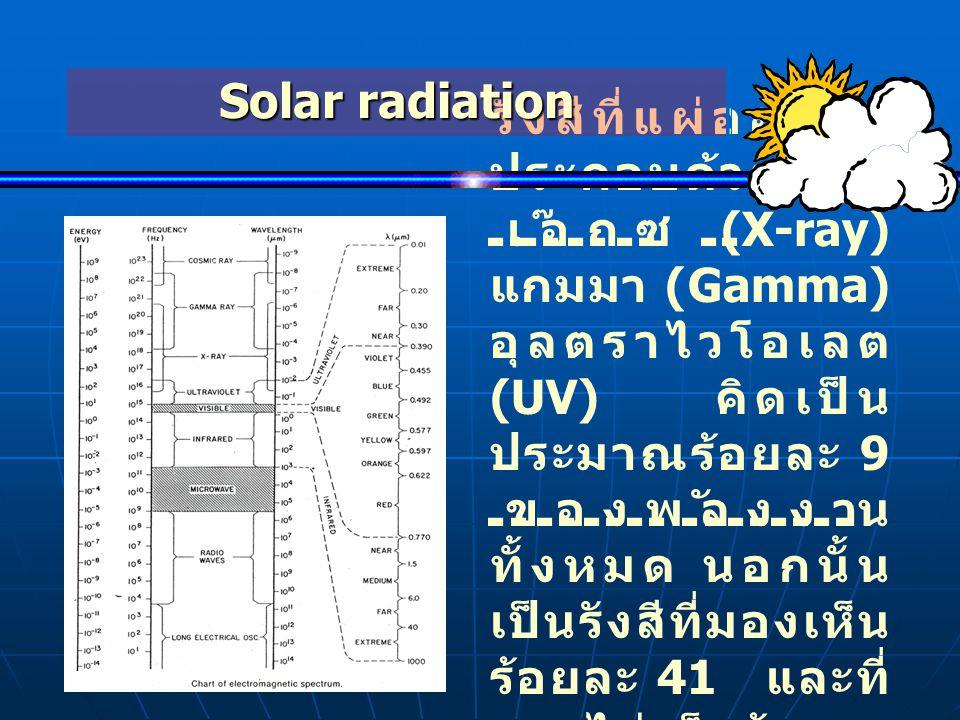 รังสีที่แผ่ออกมา ประกอบด้วย รังสี เอ๊กซ (X-ray) แกมมา (Gamma) อุลตราไวโอเลต (UV) คิดเป็น ประมาณร้อยละ 9 ของพลังงาน ทั้งหมด นอกนั้น เป็นรังสีที่มองเห็น