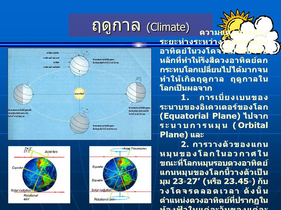 ฤดูกาล (Climate) ความแตกต่างของ ระยะห่างระหว่างโลกและดวง อาทิตย์ในวงโคจรไม่ใช่ปัจจัย หลักที่ทำให้รังสีดวงอาทิตย์ตก กระทบโลกเปลี่ยนไปได้มากจน ทำให้เกิด