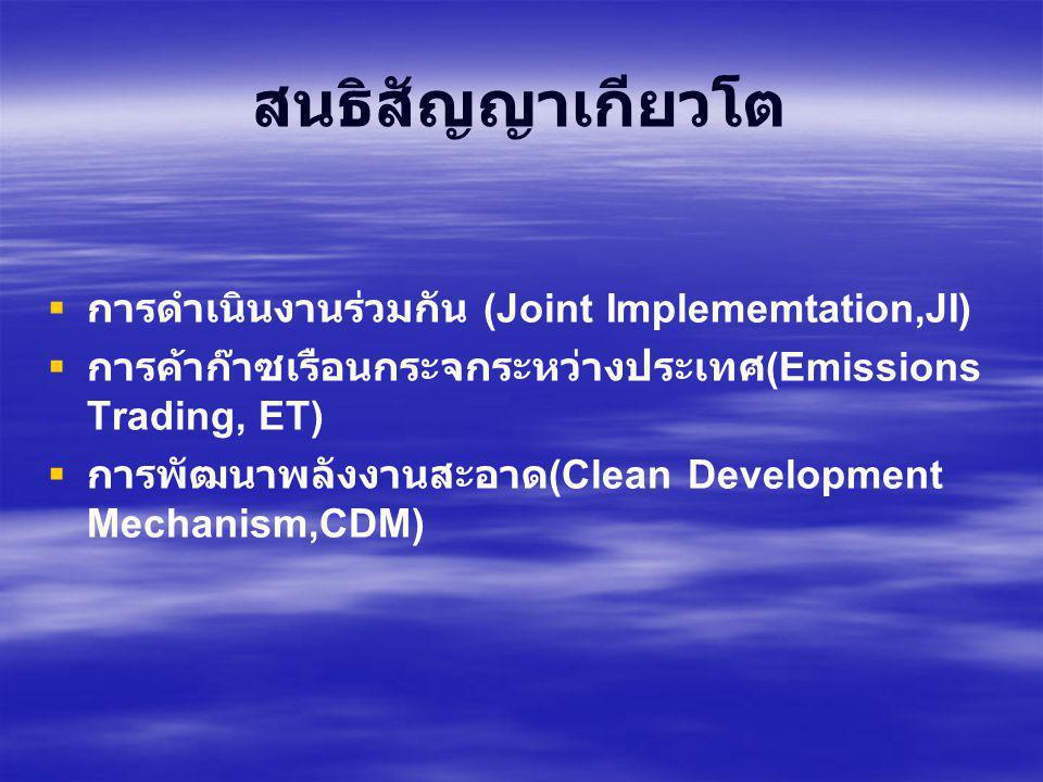 สนธิสัญญาเกียวโต   การดำเนินงานร่วมกัน (Joint Implememtation,JI)   การค้าก๊าซเรือนกระจกระหว่างประเทศ (Emissions Trading, ET)   การพัฒนาพลังงานสะ