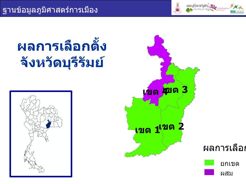 ผลการเลือกตั้ง จังหวัดบุรีรัมย์ ฐานข้อมูลภูมิศาสตร์การเมือง เขต 1 เขต 2 เขต 3 เขต 4 ยกเขต ผสม ผลการเลือกตั้ง