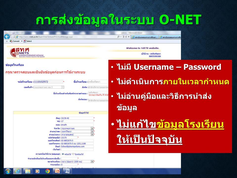 การส่งข้อมูลในระบบ O-NET • ไม่มี Username – Password • ไม่ดำเนินการภายในเวลากำหนด • ไม่อ่านคู่มือและวิธีการนำส่ง ข้อมูล • ไม่แก้ไขข้อมูลโรงเรียน ให้เป