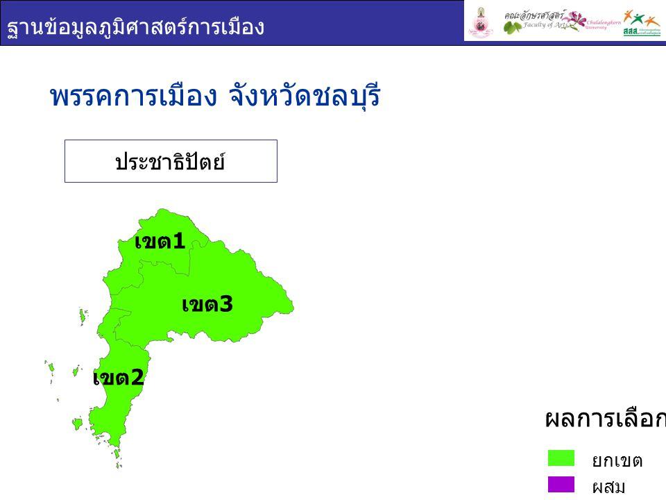 ฐานข้อมูลภูมิศาสตร์การเมือง พรรคการเมือง จังหวัดชลบุรี ประชาธิปัตย์ ยกเขต ผสม ผลการเลือกตั้ง เขต 1 เขต 2 เขต 3
