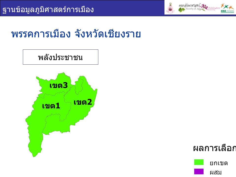 ฐานข้อมูลภูมิศาสตร์การเมือง พรรคการเมือง จังหวัดเชียงราย พลังประชาชน ยกเขต ผสม ผลการเลือกตั้ง เขต 1 เขต 2 เขต 3