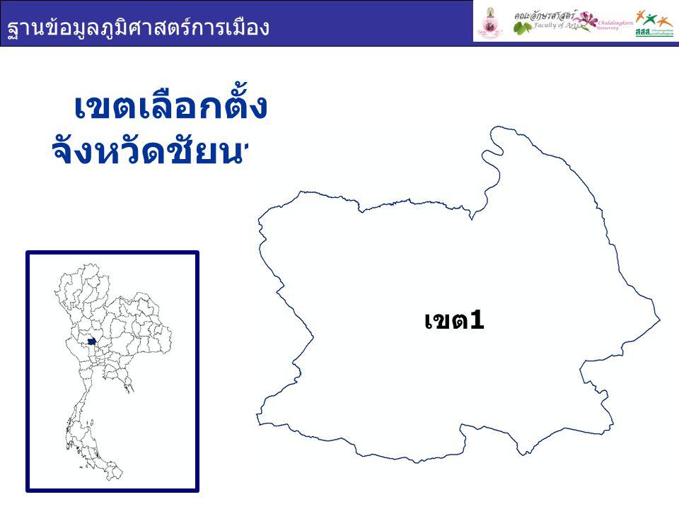ฐานข้อมูลภูมิศาสตร์การเมือง เขตผู้มีสิทธิเลือกตั้งผู้ใช้สิทธิเลือกตั้งร้อยละผู้ใช้สิทธิ เลือกตั้ง ชัยนาท 242,600200,21982.53 เขต 1 242,600200,21982.53 การใช้สิทธิเลือกตั้ง จังหวัดชัยนาท ผู้มาใช้สิทธิเลือกตั้ง ผู้ไม่มาใช้สิทธิเลือกตั้ง ผลรวม เขต 1 82.53% 17.47%
