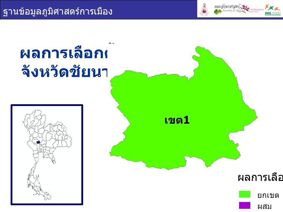 ฐานข้อมูลภูมิศาสตร์การเมือง พรรคการเมือง จังหวัดชัยนาท ชาติไทย ยกเขต ผสม ผลการเลือกตั้ง เขต 1