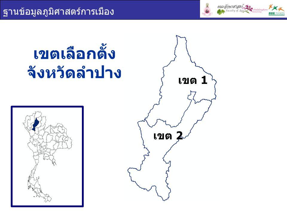 ฐานข้อมูลภูมิศาสตร์การเมือง เขตผู้มีสิทธิเลือกตั้งผู้ใช้สิทธิเลือกตั้งร้อยละผู้ใช้สิทธิ เลือกตั้ง ลำปาง 572,062474,01082.86 เขต 1 345,474288,72683.57 เขต 2 226,588185,28481.77 การใช้สิทธิเลือกตั้ง จังหวัดลำปาง ผู้มาใช้สิทธิเลือกตั้ง ผู้ไม่มาใช้สิทธิเลือกตั้ง ผลรวม เขต 1 เขต 2 82.86% 17.14%