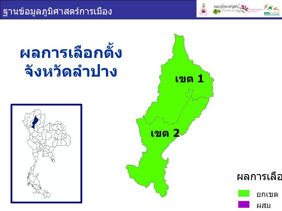 ฐานข้อมูลภูมิศาสตร์การเมือง ผลการเลือกตั้ง จังหวัดลำปาง ยกเขต ผสม ผลการเลือกตั้ง เขต 1 เขต 2