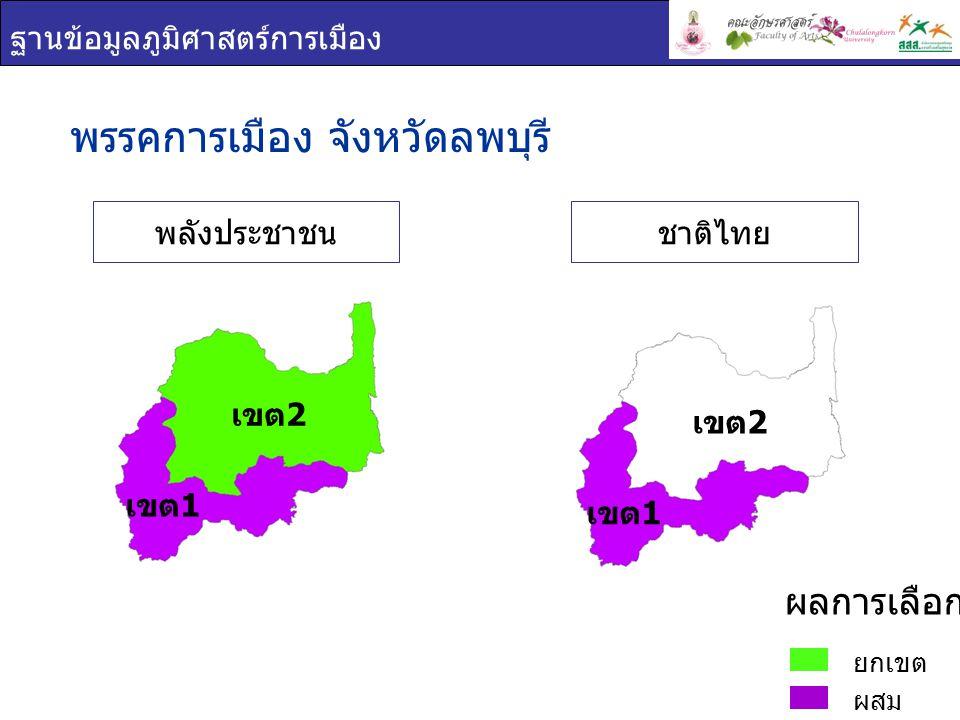 ฐานข้อมูลภูมิศาสตร์การเมือง พรรคการเมือง จังหวัดลพบุรี พลังประชาชนชาติไทย ยกเขต ผสม ผลการเลือกตั้ง เขต 1 เขต 2 เขต 1
