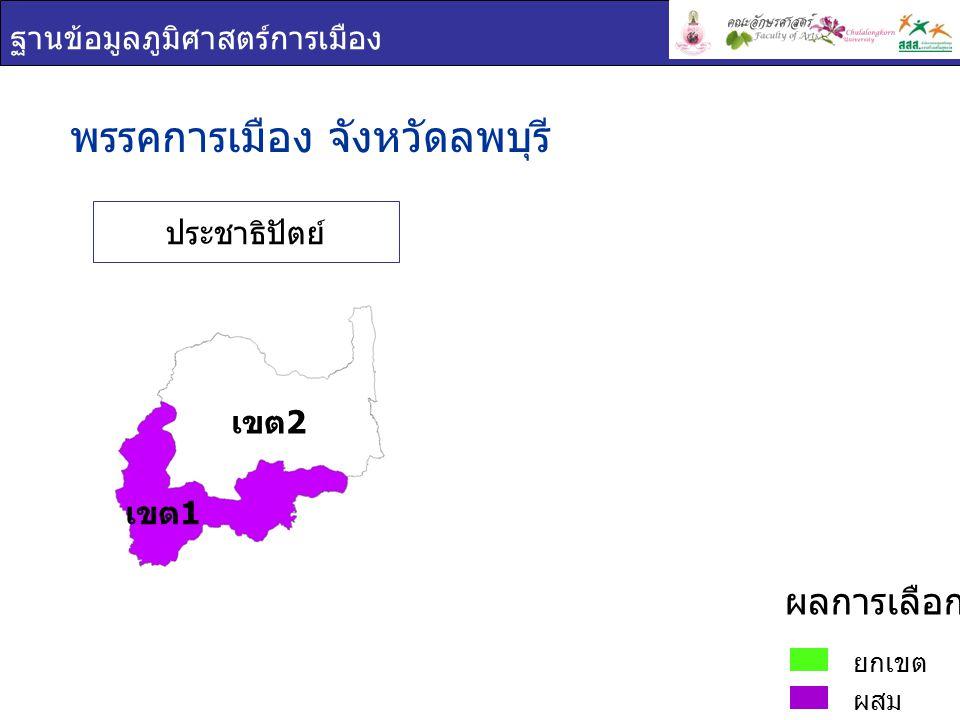 ฐานข้อมูลภูมิศาสตร์การเมือง พรรคการเมือง จังหวัดลพบุรี ประชาธิปัตย์ ยกเขต ผสม ผลการเลือกตั้ง เขต 2 เขต 1