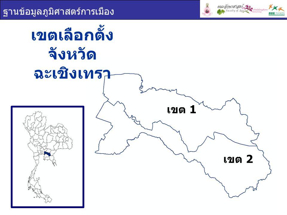 ฐานข้อมูลภูมิศาสตร์การเมือง เขตผู้มีสิทธิเลือกตั้งผู้ใช้สิทธิเลือกตั้งร้อยละผู้ใช้สิทธิ เลือกตั้ง ฉะเชิงเทรา 475,677360,28675.74 เขต 1 237,357180,54676.07 เขต 2 238,320179,74075.42 การใช้สิทธิเลือกตั้ง จังหวัดฉะเชิงเทรา ผู้มาใช้สิทธิเลือกตั้ง ผู้ไม่มาใช้สิทธิเลือกตั้ง ผลรวม 77.14% 22.86% 23.93% 76.07% เขต 1 เขต 2 24.26% 75.74%