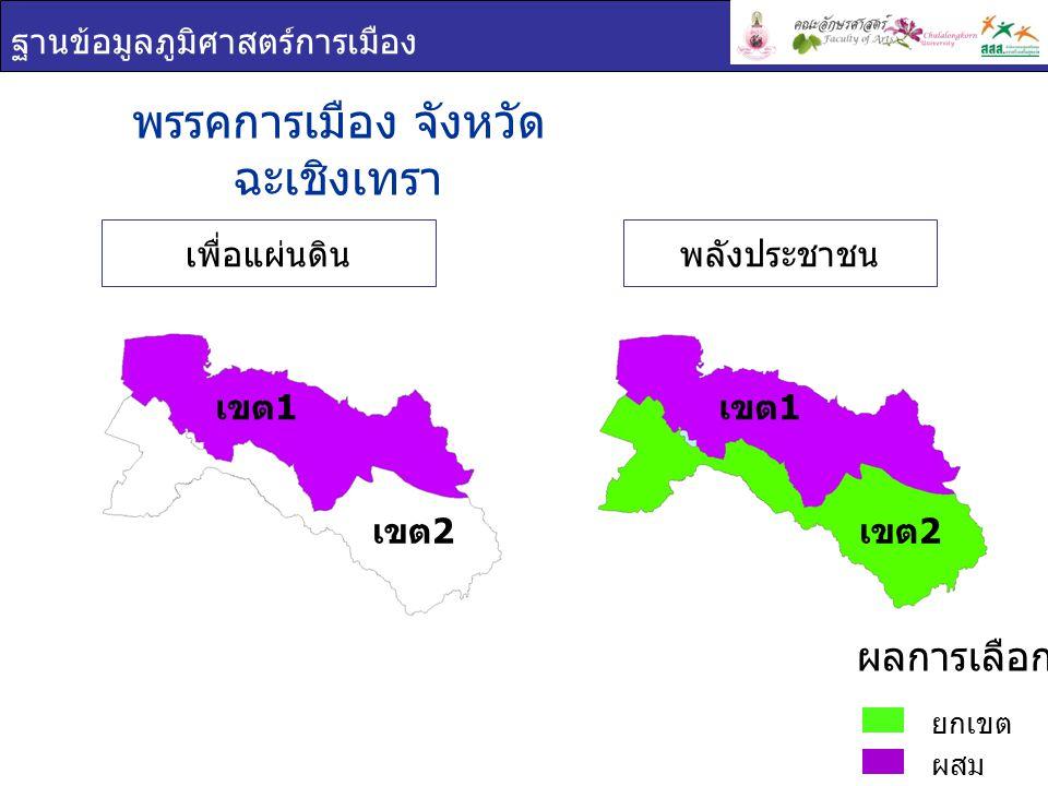 ฐานข้อมูลภูมิศาสตร์การเมือง พรรคการเมือง จังหวัด ฉะเชิงเทรา เพื่อแผ่นดินพลังประชาชน ยกเขต ผสม ผลการเลือกตั้ง เขต 2 เขต 1 เขต 2