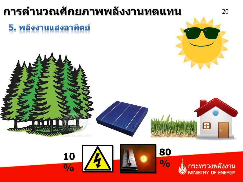 การคำนวณศักยภาพพลังงานทดแทน 20 10 % 80 %