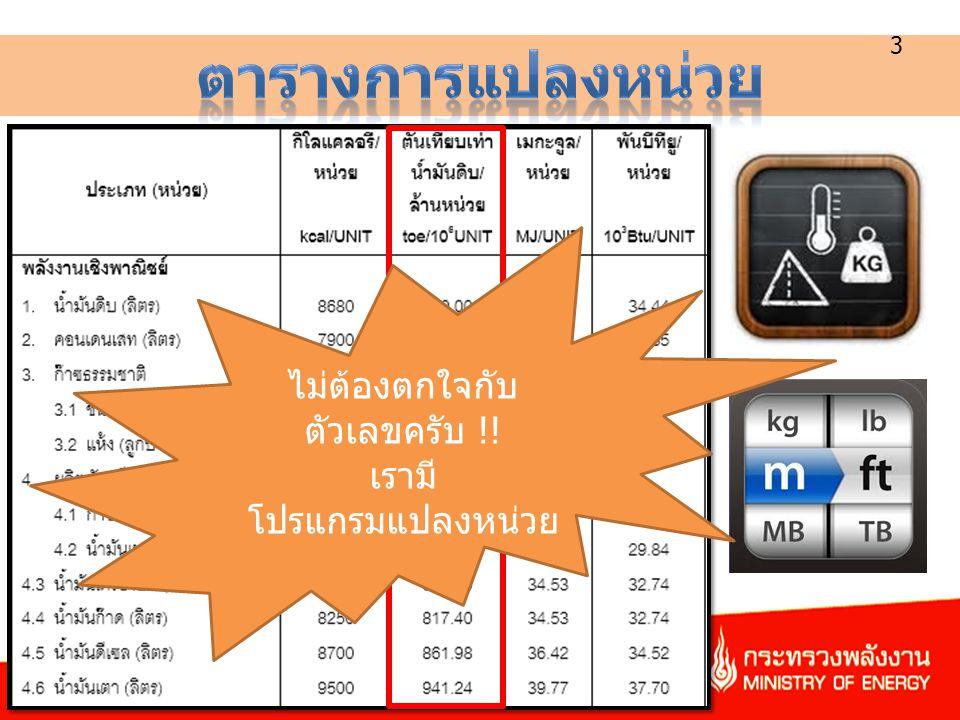 4 เข้าไปที่ website : www.thaienergydata.in.th