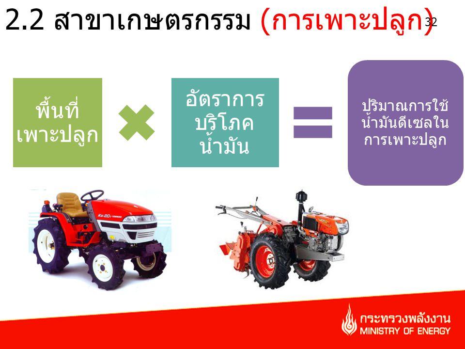 2.2 สาขาเกษตรกรรม (การเพาะปลูก) 32 พื้นที่ เพาะปลูก อัตราการ บริโภค น้ำมัน ปริมาณการใช้ น้ำมันดีเซลใน การเพาะปลูก