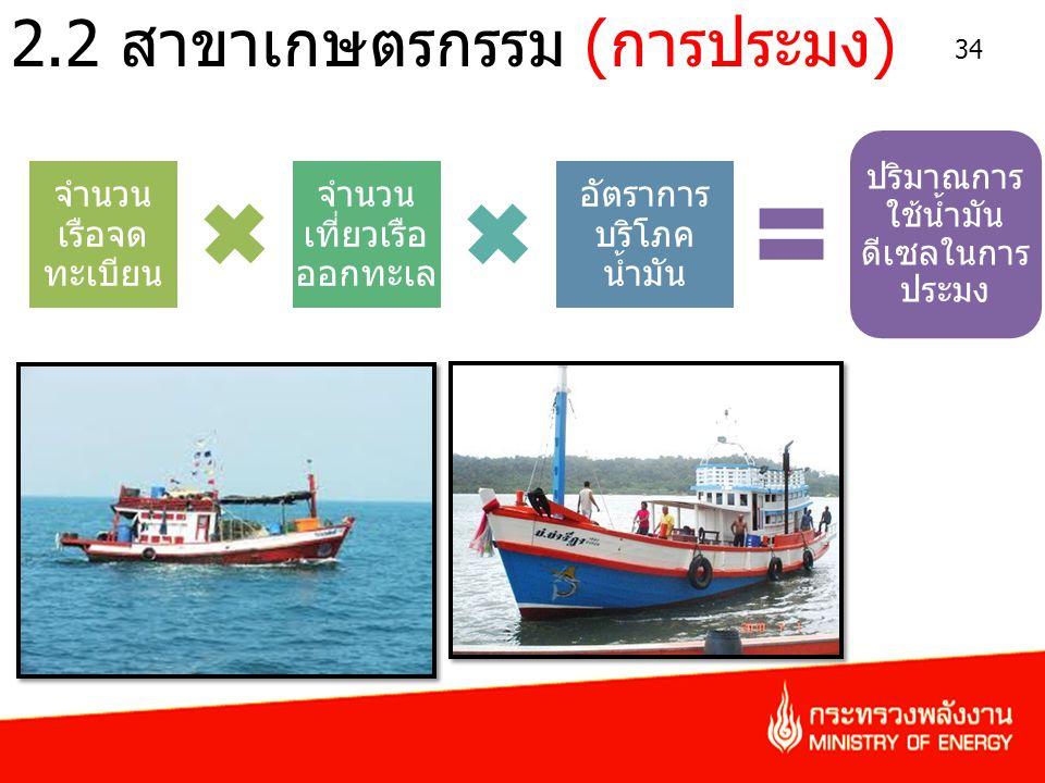 2.2 สาขาเกษตรกรรม (การประมง) 34 จำนวน เรือจด ทะเบียน จำนวน เที่ยวเรือ ออกทะเล อัตราการ บริโภค น้ำมัน ปริมาณการ ใช้น้ำมัน ดีเซลในการ ประมง