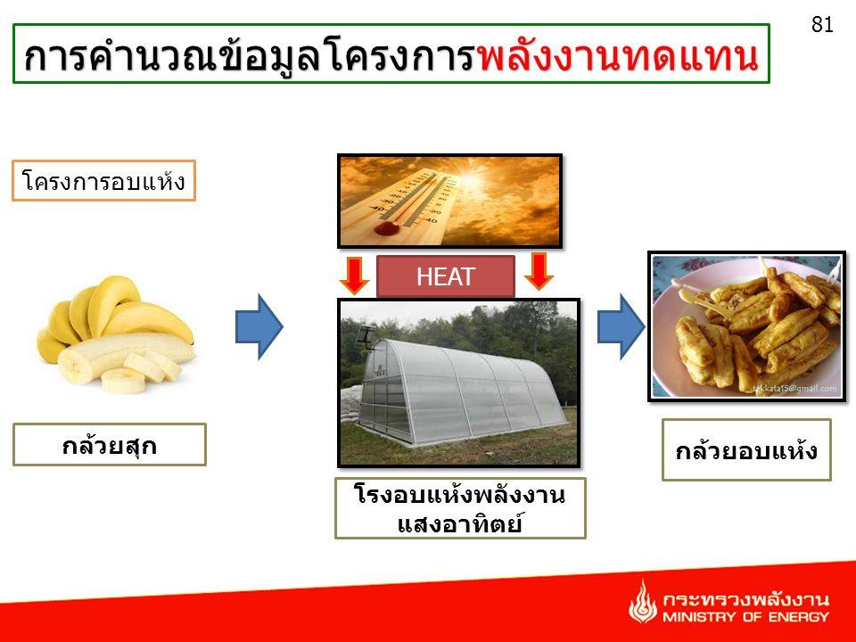 81 การคำนวณข้อมูลโครงการพลังงานทดแทน กล้วยสุก โรงอบแห้งพลังงาน แสงอาทิตย์ กล้วยอบแห้ง โครงการอบแห้ง HEAT