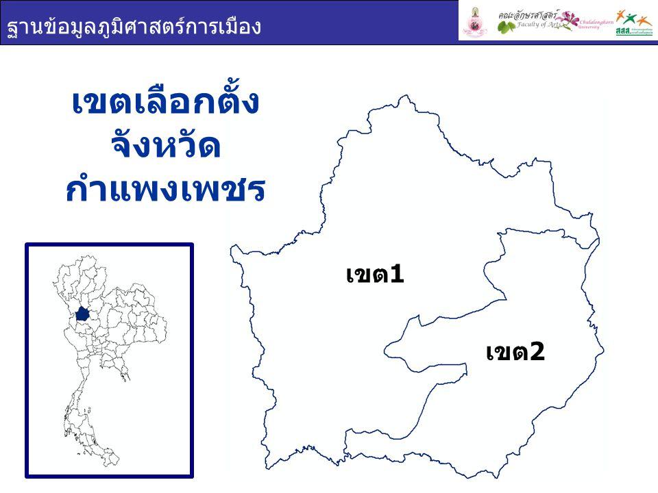 ฐานข้อมูลภูมิศาสตร์การเมือง เขตผู้มีสิทธิเลือกตั้งผู้ใช้สิทธิเลือกตั้งร้อยละผู้ใช้สิทธิ เลือกตั้ง กำแพงเพชร 501,340360,18871.85 เขต 1 303,937219,48972.22 เขต 2 197,403140,69971.28 การใช้สิทธิเลือกตั้ง จังหวัดกำแพงเพชร ผู้มาใช้สิทธิเลือกตั้ง ผู้ไม่มาใช้สิทธิเลือกตั้ง ผลรวม เขต 1 เขต 2 71.85% 28.15%