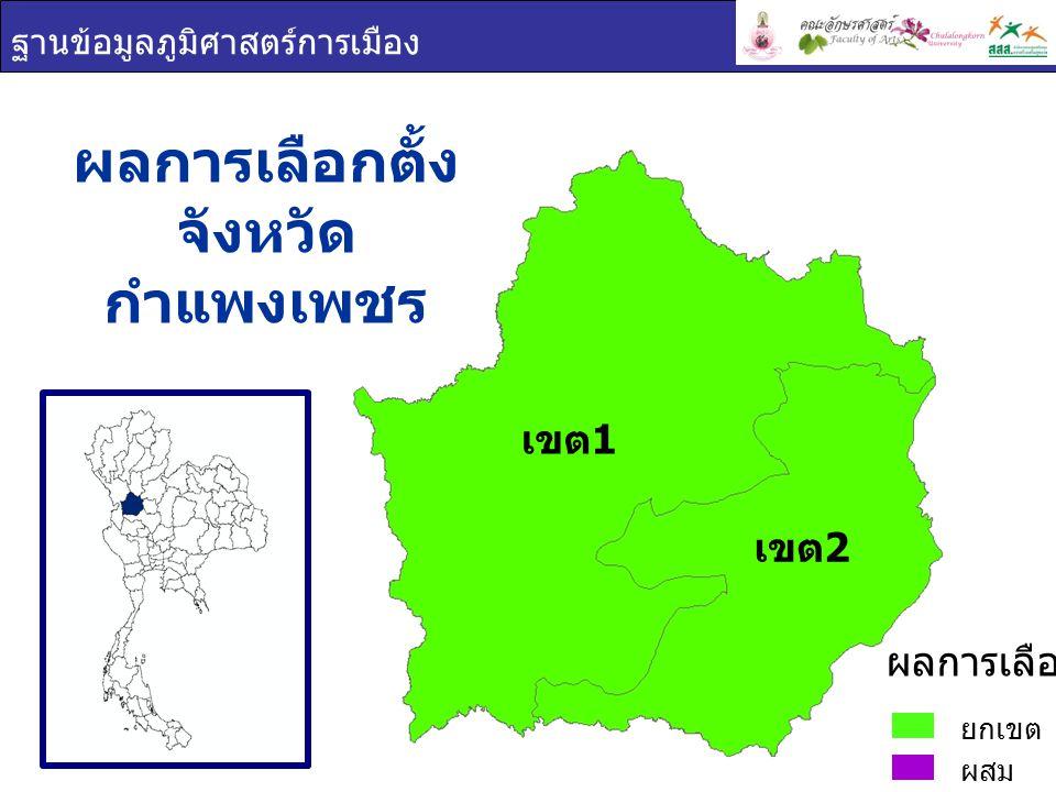 ฐานข้อมูลภูมิศาสตร์การเมือง ผลการเลือกตั้ง จังหวัด กำแพงเพชร ยกเขต ผสม ผลการเลือกตั้ง เขต 1 เขต 2