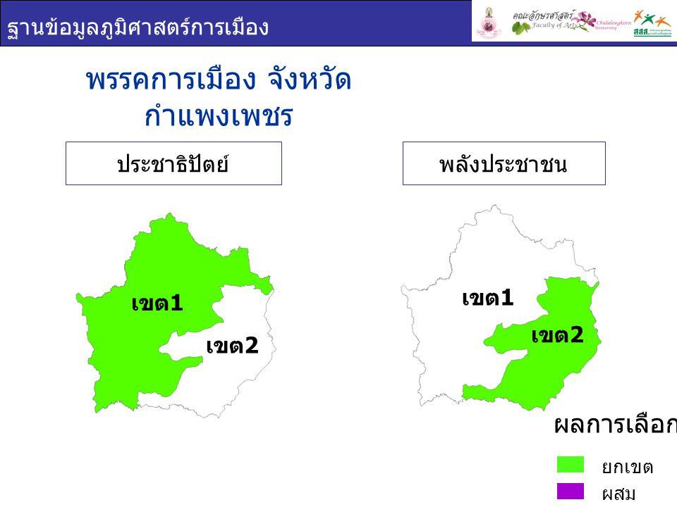 ฐานข้อมูลภูมิศาสตร์การเมือง พรรคการเมือง : จังหวัดกำแพงเพชร เขต 1 ยกเขต ผสม ผลการเลือกตั้ง ชื่อ - สกุล ภาพพรรค คะแนน เสียง ที่ได้ ร้อยละของคะแนน ที่ได้ ต่อจำนวน ผู้ใช้สิทธิเลือกตั้ง ร้อยละของ คะแนนที่ได้ ต่อจำนวน ผู้มีสิทธิเลือกตั้ง ปรีชา มุสิกุล ประชาธิปัต ย์ 94,24242.9431.01 สุขวิชชาญ มุ สิกุล ประชาธิปัต ย์ 88,86740.4929.24 สำราญ ศรี แปงวงค์ ประชาธิปัต ย์ 81,56637.1626.84 เขต 1