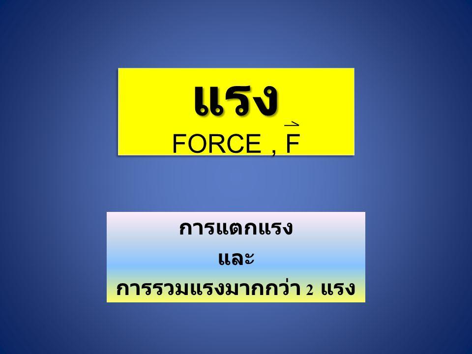 แรง แรง FORCE, F การแตกแรง และ การรวมแรงมากกว่า 2 แรง