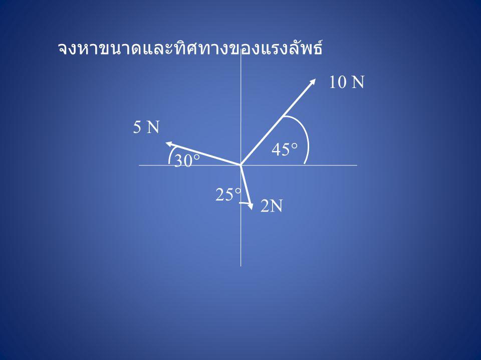 10 N 5 N 2N 45  30  25  จงหาขนาดและทิศทางของแรงลัพธ์