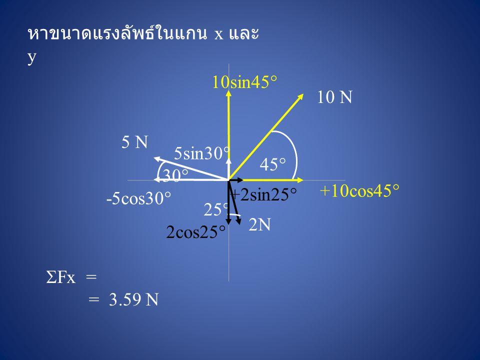 10 N 5 N 2N 45  30  25  5sin30  10sin45  -5cos30  +10cos45  2cos25  +2sin25  หาขนาดแรงลัพธ์ในแกน x และ y  Fx = = 3.59 N
