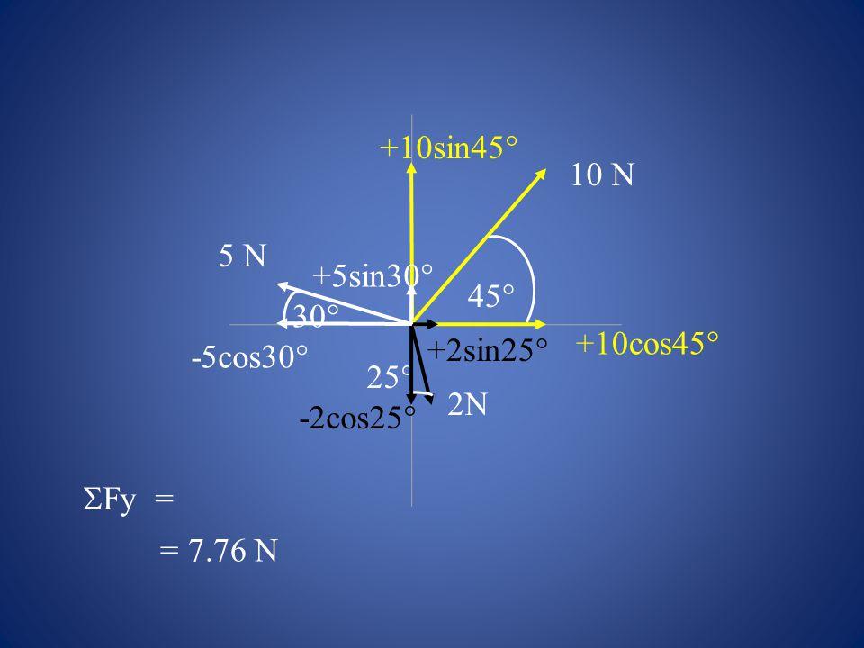 10 N 5 N 2N 45  30  25  +5sin30  +10sin45  -5cos30  +10cos45  -2cos25  +2sin25   Fy = = 7.76 N