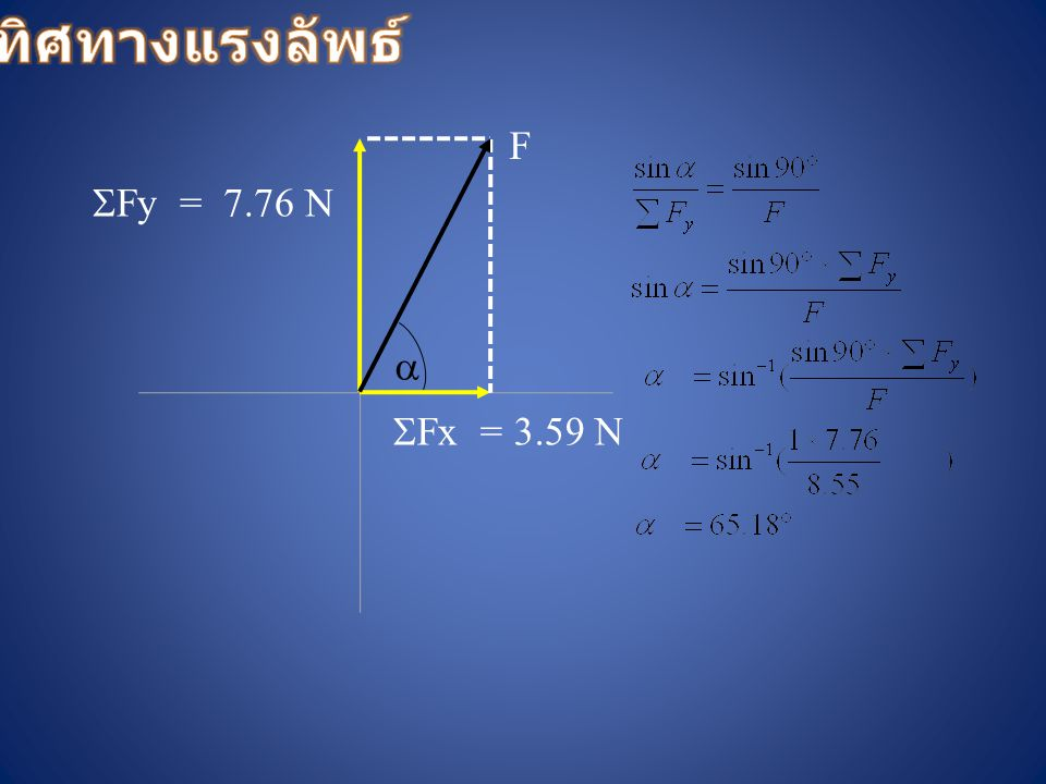  Fx = 3.59 N 7.76 N  Fy = F 