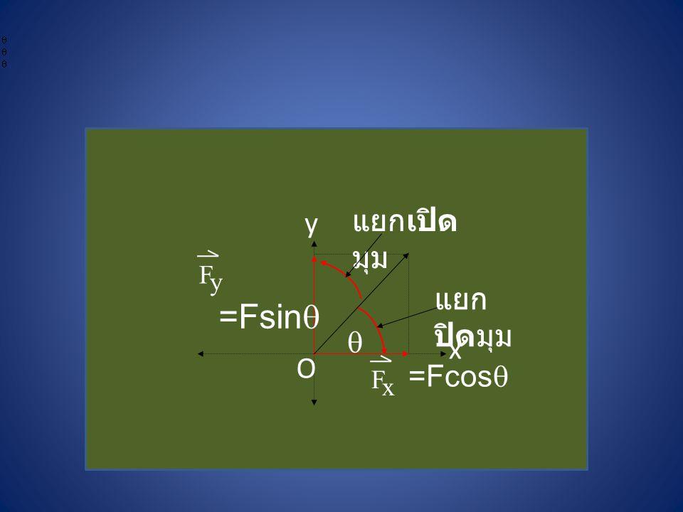 =Fcos  O y x  =Fsin  แยก ปิดมุม แยกเปิด มุม y F x F