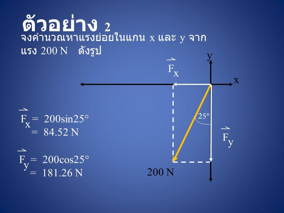 ตัวอย่าง 2 จงคำนวณหาแรงย่อยในแกน x และ y จาก แรง 200 N ดังรูป F x x y 200 N 25  F y F = 200sin25  = 84.52 N x F = 200cos25  = 181.26 N y