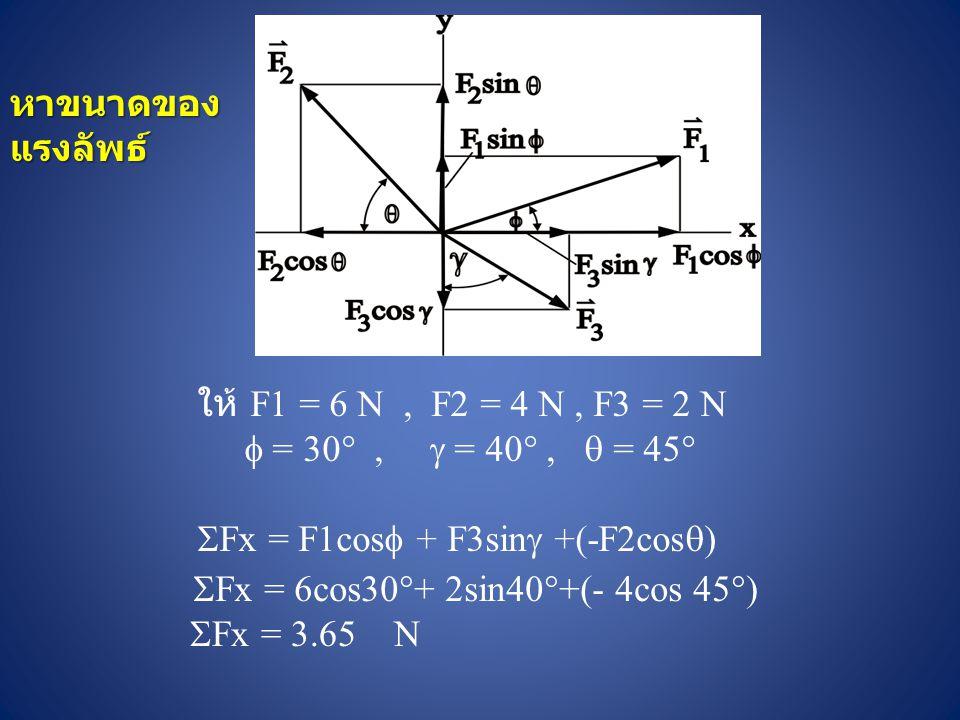 ให้ F1 = 6 N, F2 = 4 N, F3 = 2 N  = 30 ,  = 40 ,  = 45   Fx = F1cos  + F3sin  +(-F2cos  )  Fx = 6cos30  + 2sin40  +(- 4cos 45  )  Fx =