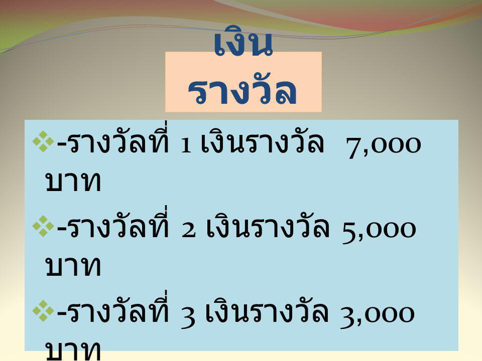 เงิน รางวัล  - รางวัลที่ 1 เงินรางวัล 7,000 บาท  - รางวัลที่ 2 เงินรางวัล 5,000 บาท  - รางวัลที่ 3 เงินรางวัล 3,000 บาท