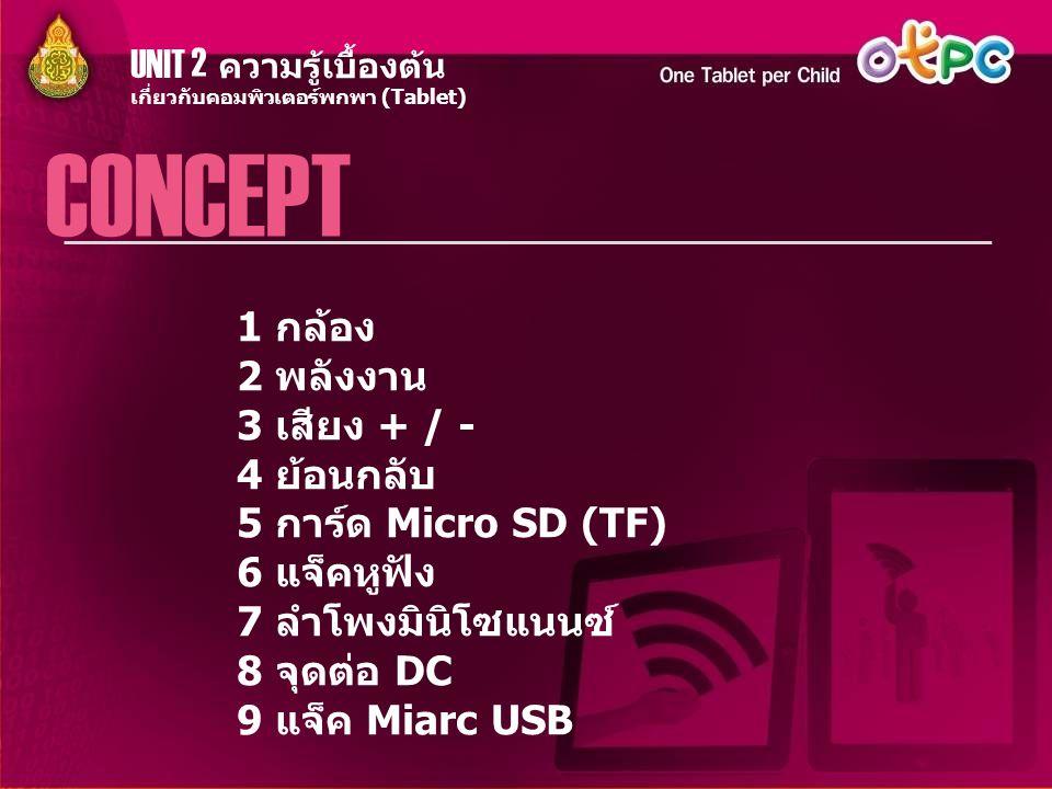 UNIT 2 ความรู้เบื้องต้น CONCEPT เกี่ยวกับคอมพิวเตอร์พกพา (Tablet) 1 กล้อง 2 พลังงาน 3 เสียง + / - 4 ย้อนกลับ 5 การ์ด Micro SD (TF) 6 แจ็คหูฟัง 7 ลำโพง