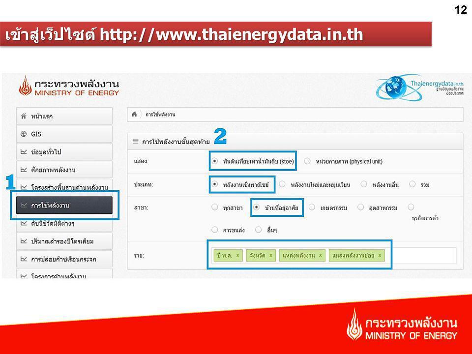 เข้าสู่เว็ปไซต์ http://www.thaienergydata.in.th 12