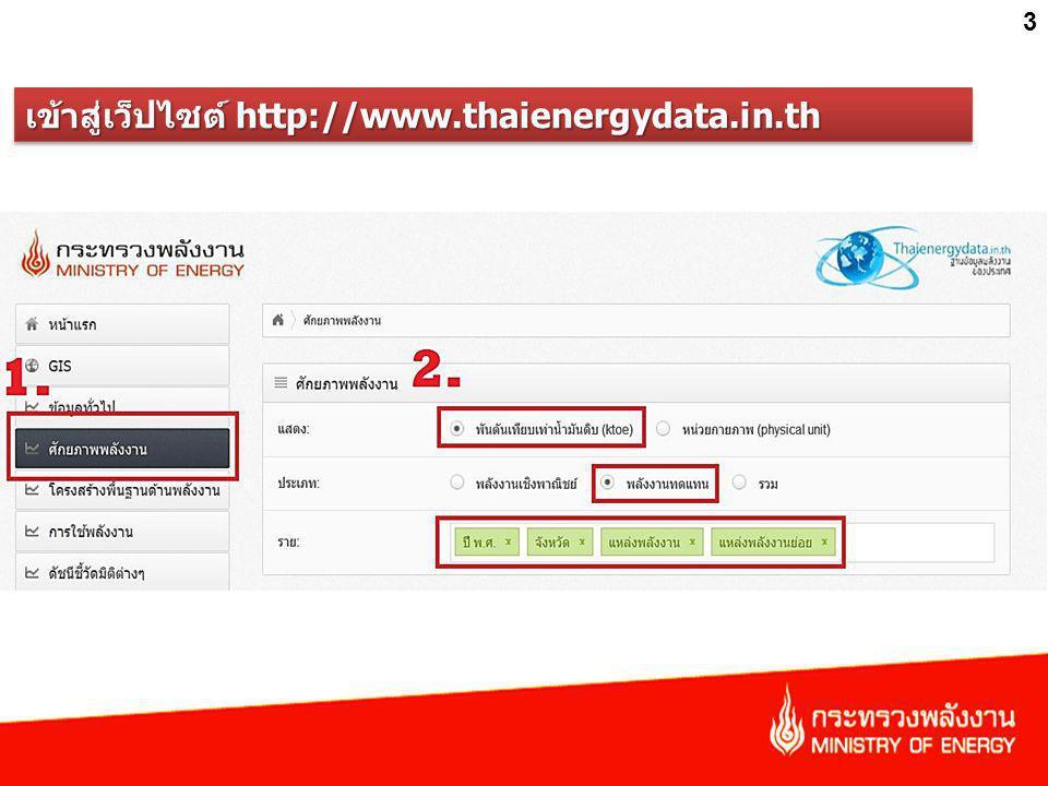 เข้าสู่เว็ปไซต์ http://www.thaienergydata.in.th 3