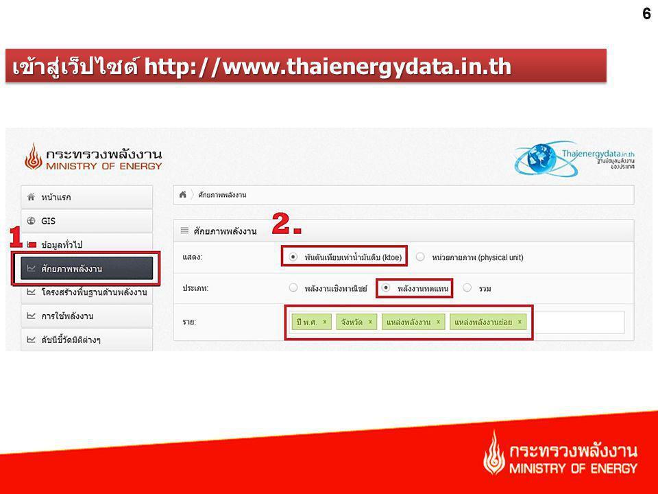 เข้าสู่เว็ปไซต์ http://www.thaienergydata.in.th 6