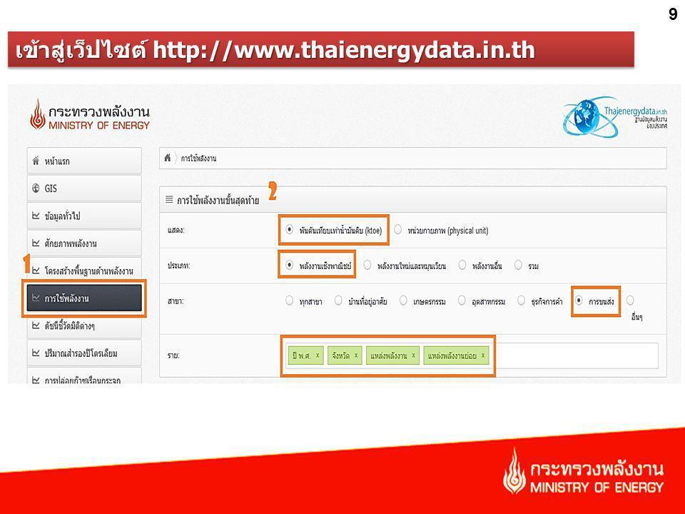 เข้าสู่เว็ปไซต์ http://www.thaienergydata.in.th 9