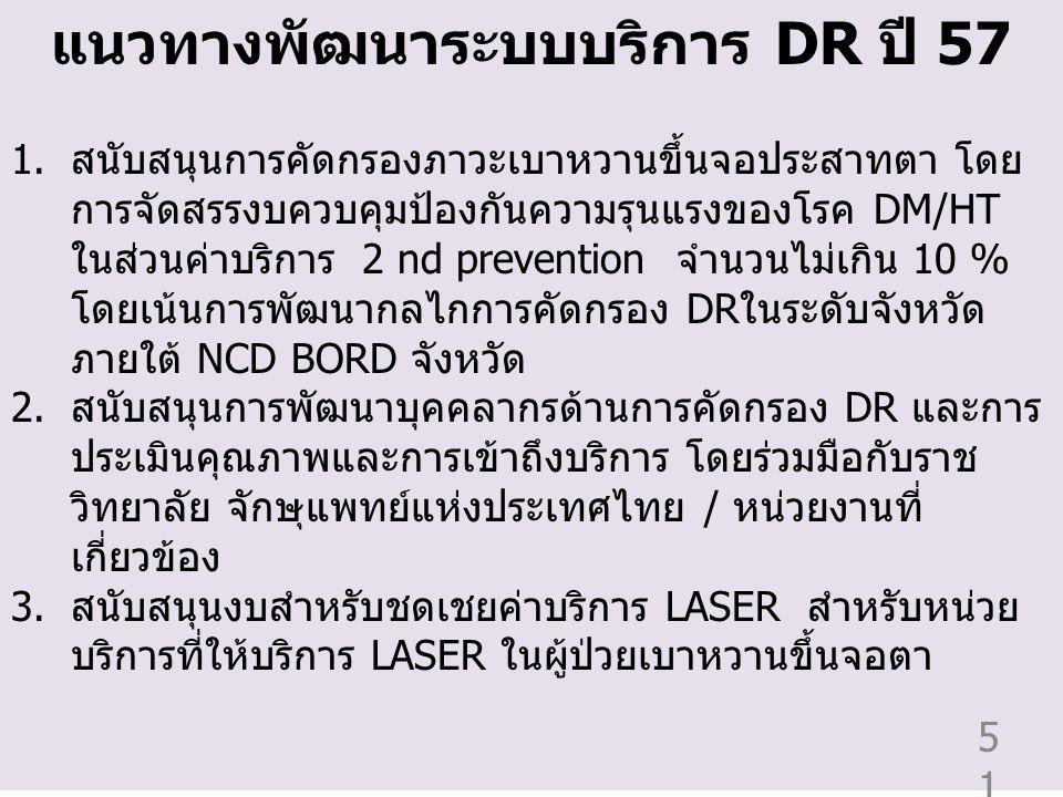 แนวทางพัฒนาระบบบริการ DR ปี 57 1.สนับสนุนการคัดกรองภาวะเบาหวานขึ้นจอประสาทตา โดย การจัดสรรงบควบคุมป้องกันความรุนแรงของโรค DM/HT ในส่วนค่าบริการ 2 nd prevention จำนวนไม่เกิน 10 % โดยเน้นการพัฒนากลไกการคัดกรอง DRในระดับจังหวัด ภายใต้ NCD BORD จังหวัด 2.สนับสนุนการพัฒนาบุคคลากรด้านการคัดกรอง DR และการ ประเมินคุณภาพและการเข้าถึงบริการ โดยร่วมมือกับราช วิทยาลัย จักษุแพทย์แห่งประเทศไทย / หน่วยงานที่ เกี่ยวข้อง 3.สนับสนุนงบสำหรับชดเชยค่าบริการ LASER สำหรับหน่วย บริการที่ให้บริการ LASER ในผู้ป่วยเบาหวานขึ้นจอตา 51