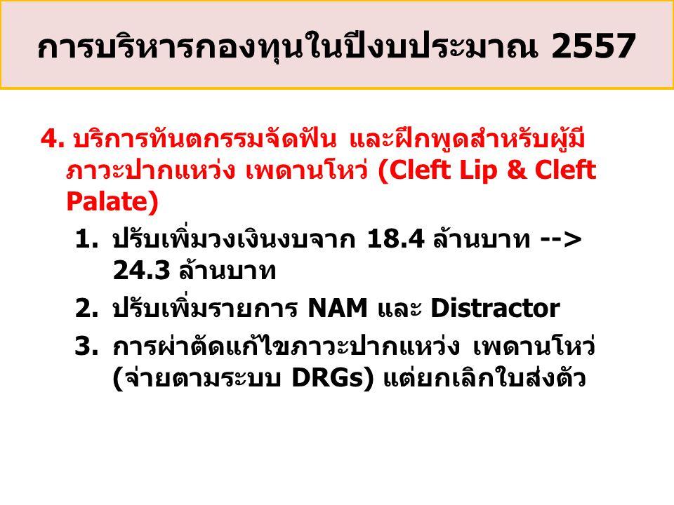 4. บริการทันตกรรมจัดฟัน และฝึกพูดสำหรับผู้มี ภาวะปากแหว่ง เพดานโหว่ (Cleft Lip & Cleft Palate) 1.ปรับเพิ่มวงเงินงบจาก 18.4 ล้านบาท --> 24.3 ล้านบาท 2.